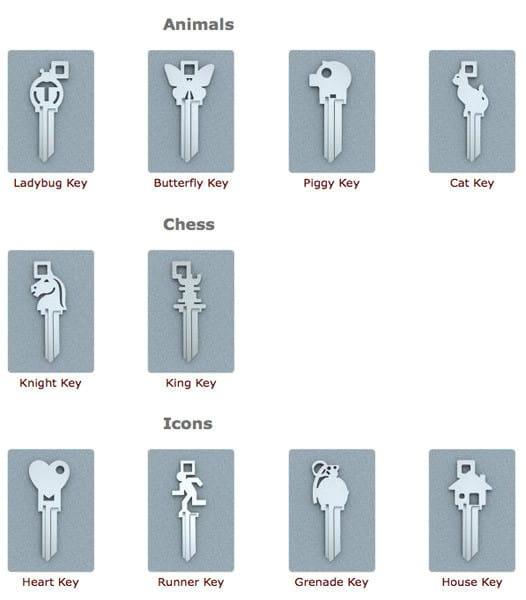 Дизайнерские ключи