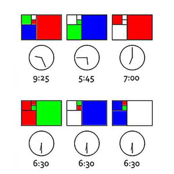 Математические часы Fibonacci