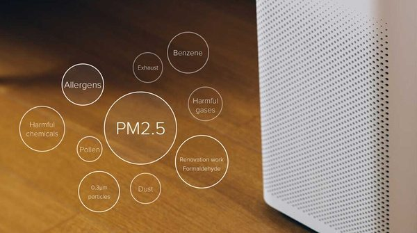 Очиститель воздуха Xiaomi Air Purifier 2