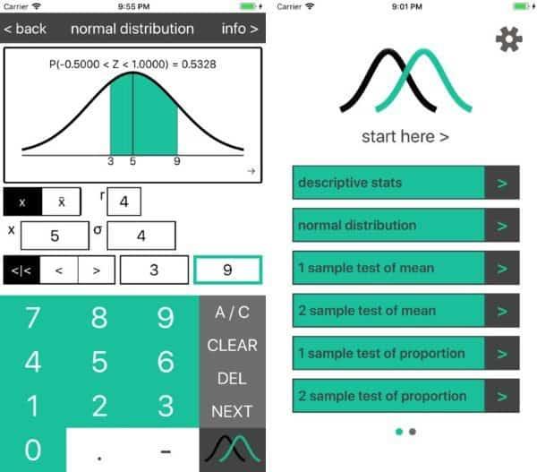 Statmagic - набор калькуляторов для решения статистических задач