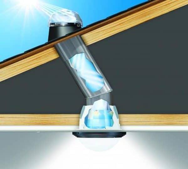 Оптический трубопровод для естественного освещения помещений Solartube