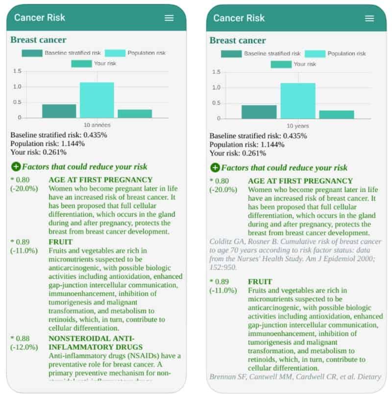 Cancer Risk Calculator - приложение для определения вероятности заболеть раком