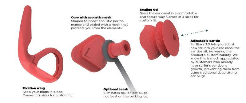 Ушные затычки для пловцов Surf Ears 3.0
