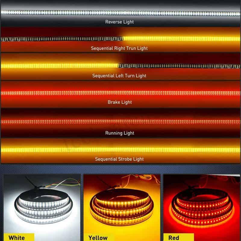 Светодиодная панель для обозначения габаритов кузова