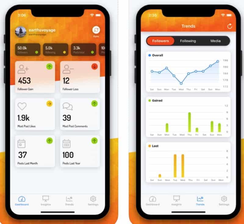Trendly - приложение для аналитики в Instagram